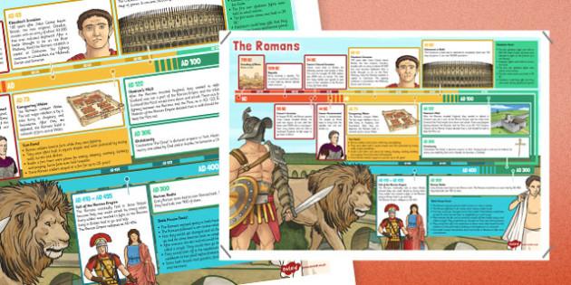 Romans Timeline Display Poster - timeline, poster, display, romans, history