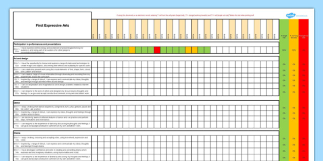 Scottish Curriculum for Excellence First Expressive Arts Assessment Spreadsheet - CfE, planning, tracking, art, drama, dance, music