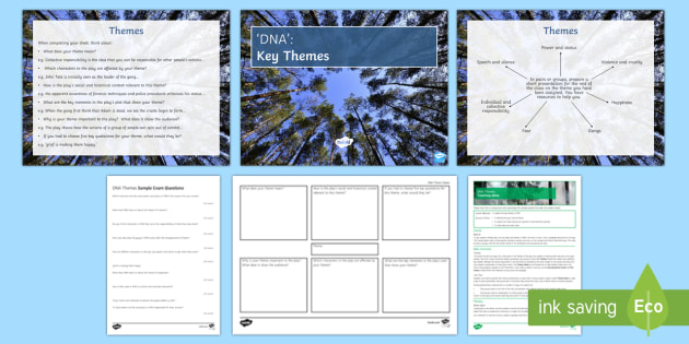 DNA   Key Themes Lesson Pack