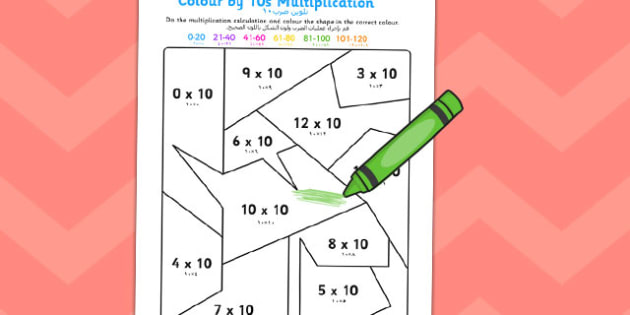 Colour by 10s Multiplication Arabic Translation - arabic, multiplication