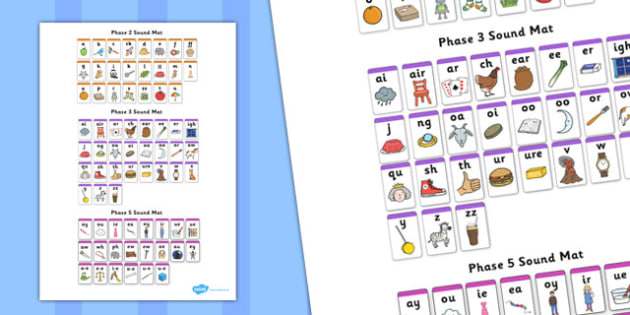 Phase 2, 3 and 5 Phonemes Sound Mat - Letters and Sounds, Phonics, English, reading, sounding, visual aid