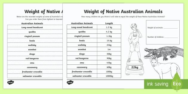 Australian Animals Weight Ordering Activity Fact File Worksheet - Australian Animals, reptiles, activity sheets, research, reading, writing, birds, fish, mammals, Aus