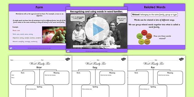 Recognising and Using Words in Word Families SPaG Lesson Teaching