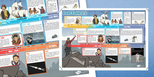 Great Explorers Timeline Display Poster - timeline, poster, display, great explorers, explore