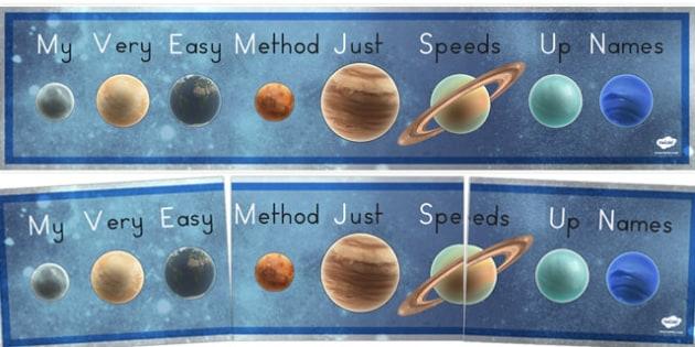 Mnemonic Solar System Display Banner - australia, mnemonics