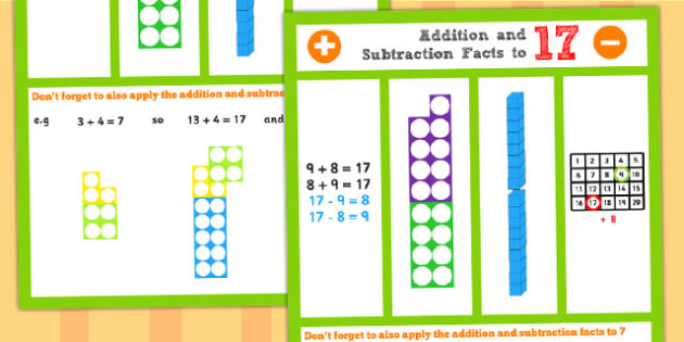Addition and Subtraction Facts to 15 Display Poster - Subtract