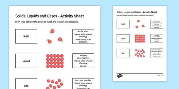 Solids, Liquids and Gases Match and Draw