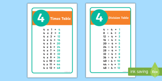IKEA Tolsby 4 Times and Division Table Prompt Frame - ikea tolsby frame, ikea tolsby, frame, times tables, times table, division tables, division table, prompt frame, prompt