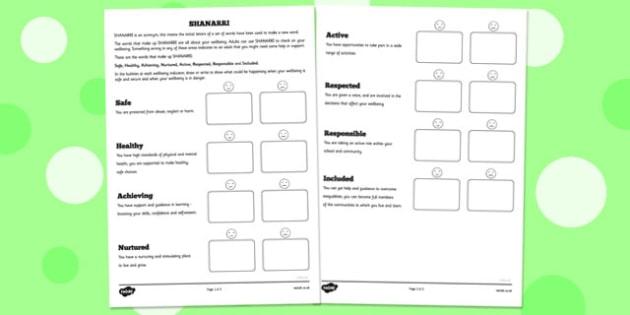 Shanarri Worksheet - shanarri, worksheets, shanarri worksheet, well being