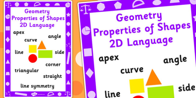 Key Stage 1 Geometry Properties of Shapes 2D Language Poster - Shapes
