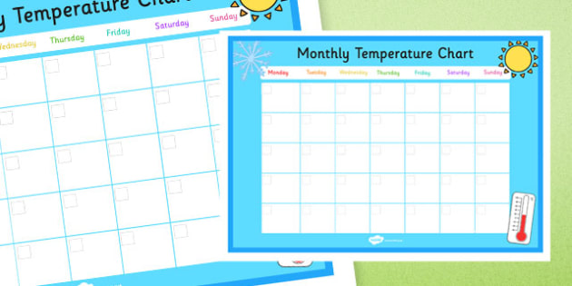 Monthly Temperature Record Chart - monthly temperature, record, chart, monthly, temperature