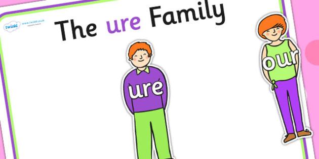 Ure Sound Family Cut Outs - sound families, sounds, cutouts, cut