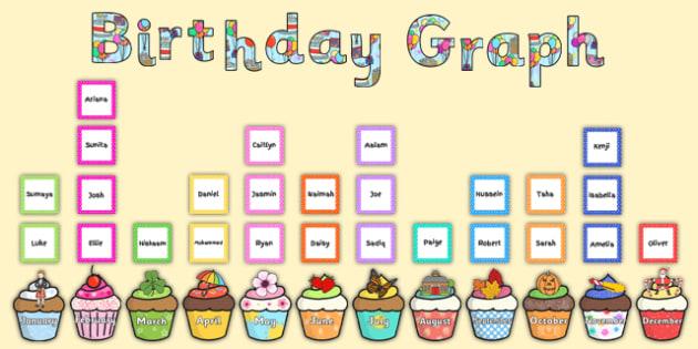 Birthday Graph Display Pack CfE - cfe, curriculum for excellence, birthday, graph, display pack, pack