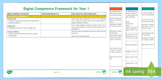 Digital Competence Framework Year 1 Planning Template