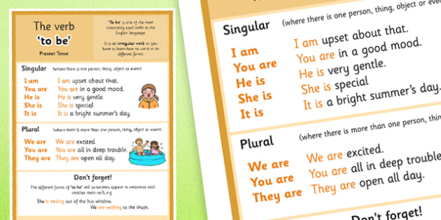 Using the Verb to be Present and Past Tense Posters - to be, present tense, past tense, am is, are, was, were, verb inflections, verb, grammar, year 3, year 4