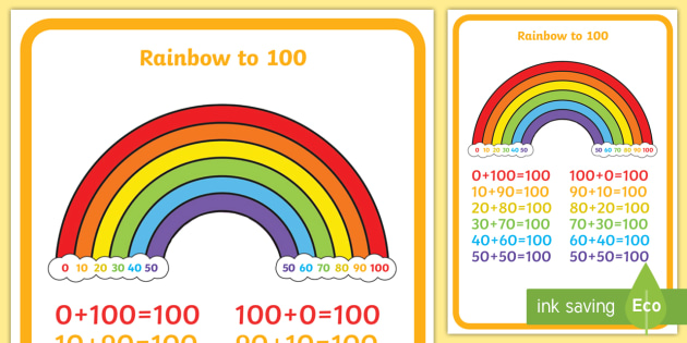 Number Bonds to 100 Rainbow - numbers, adding, maths, early years, KS1, key stage 1, hundred, zero, colours