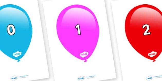 Numbers 0-100 on Balloons (Multicolour) - 0-100, foundation stage numeracy, Number recognition, Number flashcards, counting, number frieze, Display numbers, number posters