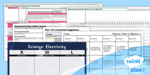 PlanIt - Science Year 4 - Electricity Unit Assessment Pack