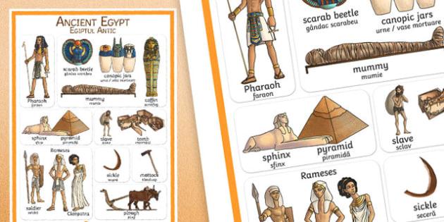 Ancient Egypt Vocabulary Poster Romanian Translation - romanian, egypt, vocab mat, history, keyword