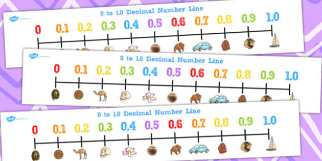 Counting in Decimals Number Line - counting, decimals, number