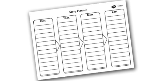 First Then Next Last Story Planning Template - first, then, next, last, story planning, stories, planning, story template, story plan template, templates