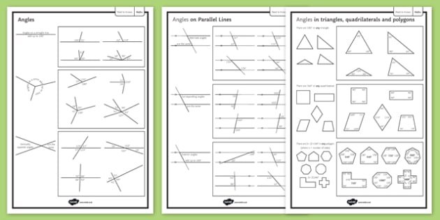 Need to Knows Angles A4 Display Poster