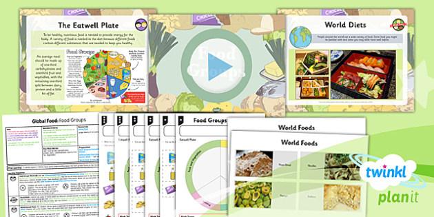 PlanIt - DT UKS2 - Global Food Lesson 2: Food Groups Lesson Pack