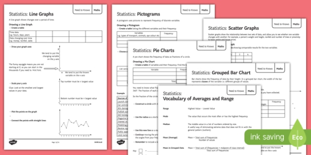 Maths Need to Knows Statistics Activity Sheet, worksheet