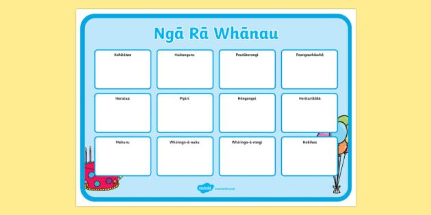 Ngā Rā Whānau Large Display Poster