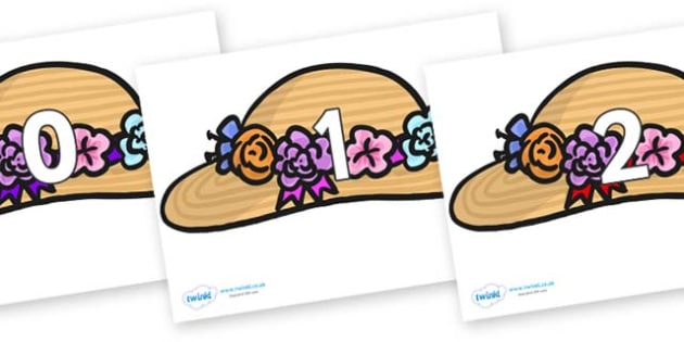 Numbers 0-100 on Bonnets - 0-100, foundation stage numeracy, Number recognition, Number flashcards, counting, number frieze, Display numbers, number posters