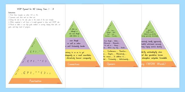 NZ Levelled VCOP Yrs 3  - 8 3D Pyramid
