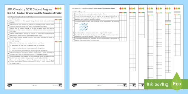 AQA Chemistry Unit 4.2 Bonding, Structure and the Properties of Matter Student Progress Sheet - Student Progress Sheets, AQA, RAG sheet, Unit 4.2 Bonding, Structure and the Properties of Matter.