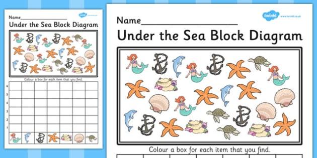 Under the Sea Block Diagram Activity Sheet - bar graph, activity, worksheet