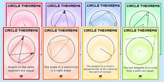 Circle Theorem Posters - circle theorem, circl, theorem, posters, display, geometry, shape