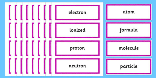 Atoms Key Word Cards - atoms, structure, key words, cards, key word cards