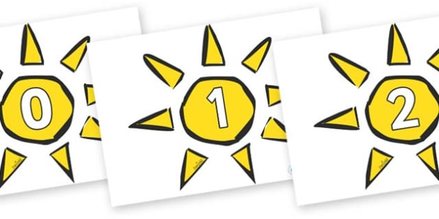 Numbers 0-50 on Weather Symbols (Sun) - 0-50, foundation stage numeracy, Number recognition, Number flashcards, counting, number frieze, Display numbers, number posters