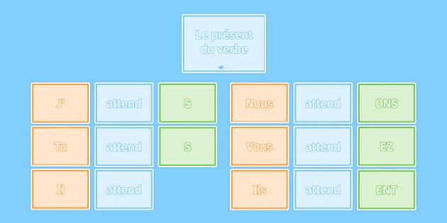 Present Tense Regular RE Verbs Word Wall