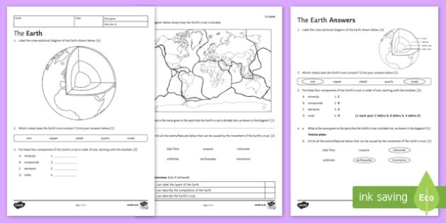 KS3 The Earth Homework Activity Sheet
