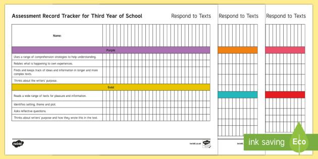 New Zealand Years 0 3 Reading Assessment Tracker - assessment, tracker, spreadsheet, reading, Years 0-3, NZ, New Zealand,
