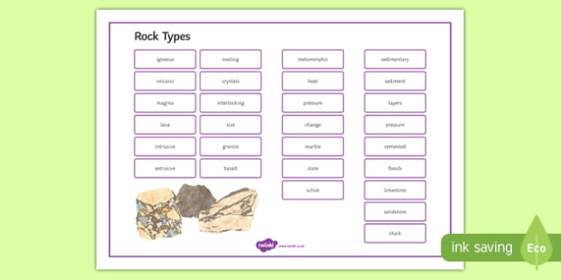 Rock Types Word Mat