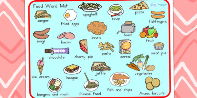Food Word Mat - keywords, keyword mat, visual aid, writing aid