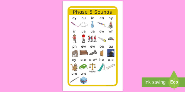 IKEA Tolsby Phase 5 Sounds Dyslexia Prompt Frame