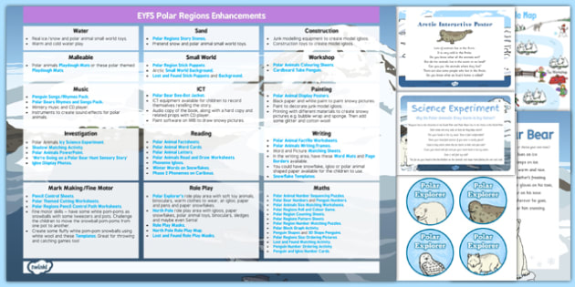 EYFS Polar Regions Enhancement Ideas and Resources Pack - Early Years, continuous provision, early years planning, polar, North Pole, South Pole, Arctic, Antarctic, snow