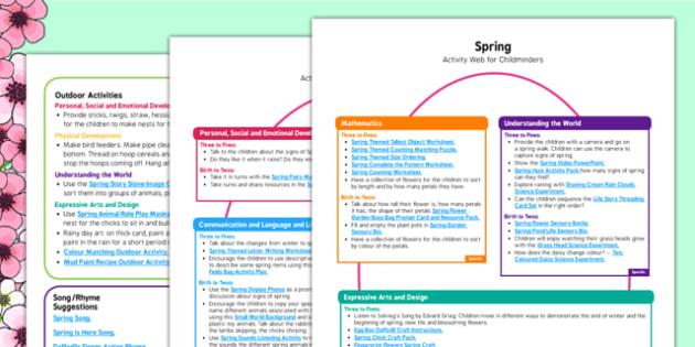 Childminder Spring Activity Web - Spring, EYFS, childminder, activity web, activity, web