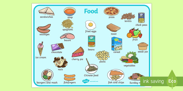 Food Word Bank - food, food groups, food types, writing about food, word mat, writing aid, mat