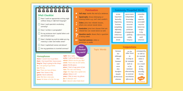 SPaG Editable Placemat - SPaG, placemat, editable placemat, SPaG placemat, SPaG checklist, SpaG activities, punctuation, homophones, connectives, spelling