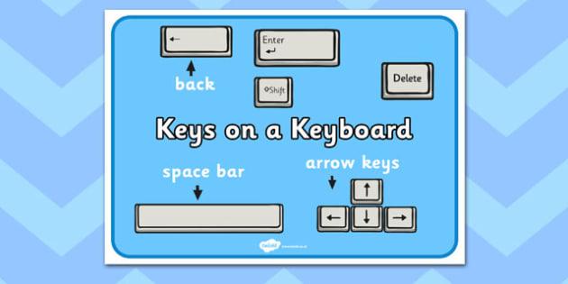Keys on a Keyboard Display Poster - keyboard, display, poster