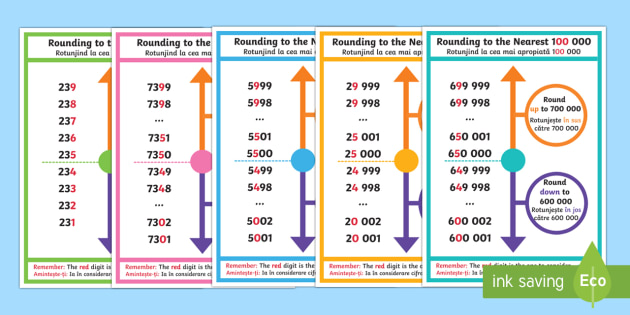 Year 5 Rounding to the Nearest 10, 100, 1000, 10,000, 100,000 Classroom Display Pack English/Romanian