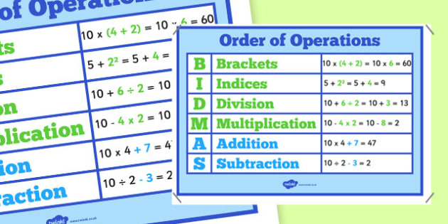 Order of Operations BIDMAS Poster - order, operations, bidmas, poster, display