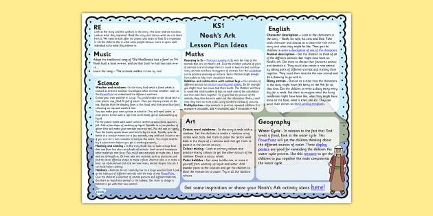 Noahs Ark Lesson Plan Ideas KS1 - noahs ark, RE, religion, KS1